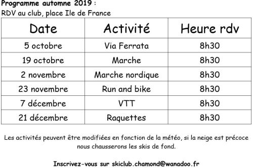 Raquettes - Activité ski forme